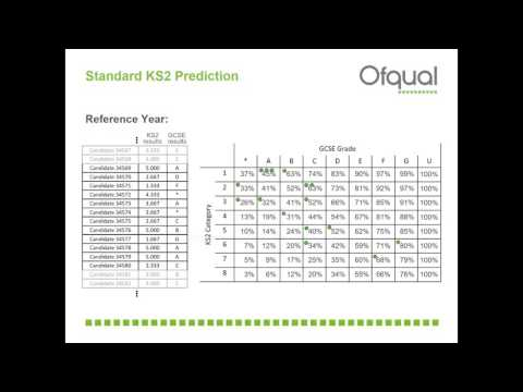 Prediction matrices explained - The Ofqual blog