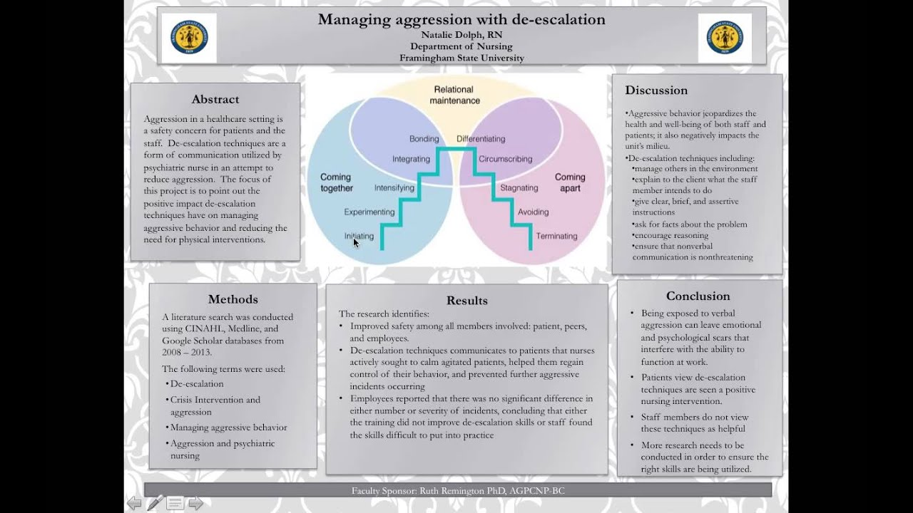 Managing Aggression With De Escalation Youtube