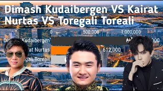 Dimash Kudaibergen VS Kairat Nurtas VS Toregali Toreali - Подписчиктер Жарысы 2015-2020