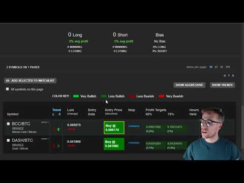 How To Trade Quickly With Crypto Signals Software