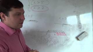 Алгебра 9 класс. 11 октября. системы неравенств #1