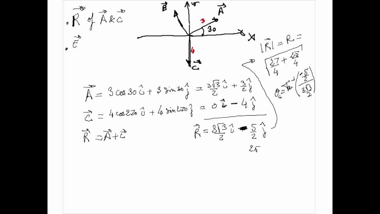 relationship of equilibrant and resultant force