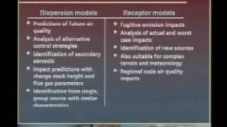 Lecture_38 Receptor Source Modeling
