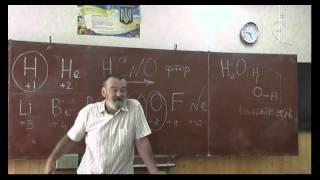 08 Электроотрицательность; валентность; инертность гелия и неона; ионная связь; металлы и электропро