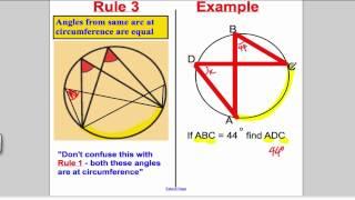 Circle Theorems - GCSE Maths Higher