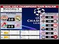 Hasil Shakhtar VS Real Madrid, Hasil Liga Champions Tadi Malam dan Klasemen