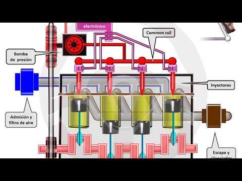 INTRODUCCIÓN A LA TECNOLOGÍA DEL AUTOMÓVIL - Módulo 6 (5/13)
