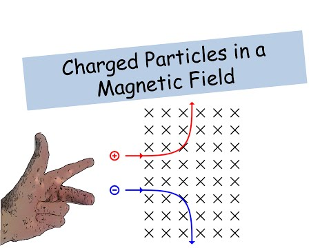 Particles in a Magnetic Field - IGCSE Physics