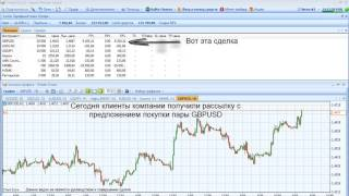Forex: сигнал на покупку