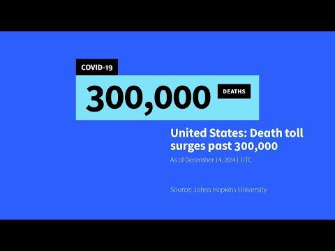 AFP News Agency: US passes 300,000 Covid-19 deaths: Johns Hopkins tally | AFP