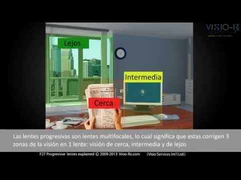 2f9afa1343 Lentes Progresivas ¿Qué son? - Lentes Freeform (parte trasera) Progresivas.