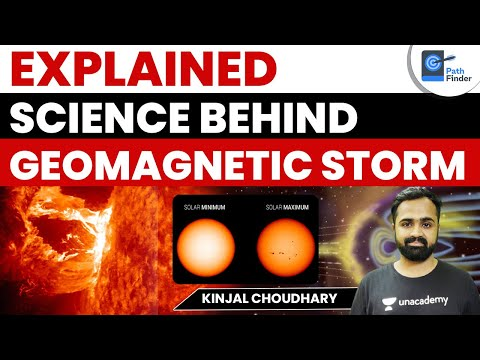 Understanding The Science Behind Geomagnetic Storm | Coronal Mass Ejections | Solar Flares #UPSCCSE
