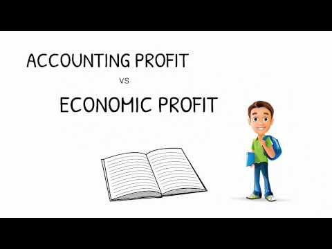Accounting profit vs Economic profit