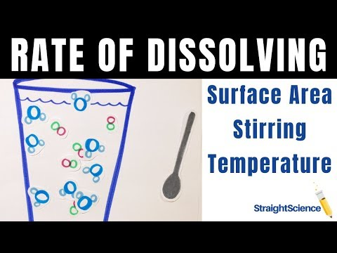 Rate Of Dissolving - Increase The Rate - Surface Area - Stir - Temperature - Straight Science