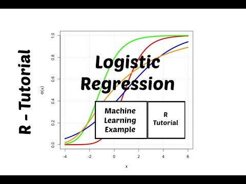 Logistic Regression Analysis Example | A Simple R Tutorial - YouTube