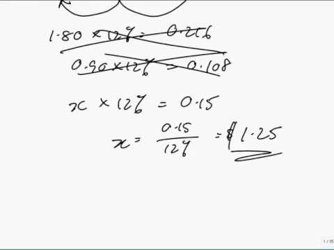ACCA F9 The valuation of securities (part a)