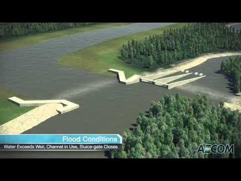 High River Diversion - animation