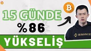 Bitcoin Fiyat Değişimi ve Önemli Haberler 🌋