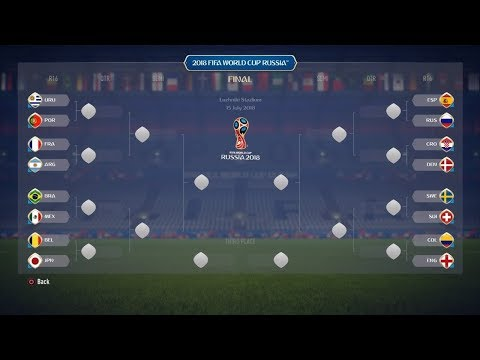 2018 FIFA World Cup Knockout Phase Prediction (All Matches Simulation) | FIFA 18