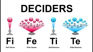 DECIDERS: Fi  Fe  Ti  Te