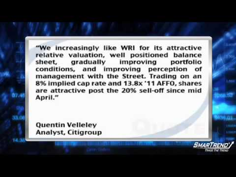 News Update: Citigroup Upgraded Weingarten Realty Investors To Buy, With $24 PT (WRI)
