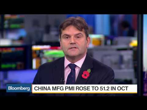 Chinese PMI Picks Up But Outflows Weigh On The Yuan - 1 Nov 16  | Gazunda