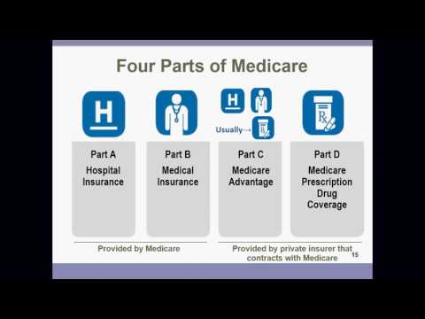 Managing Health Care Expenses in Retirement