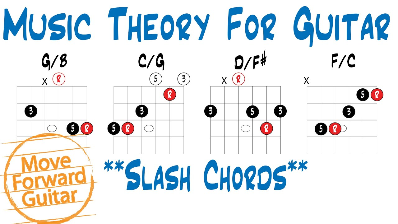 Music Theory For Guitar Slash Chords Youtube