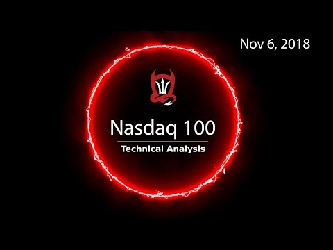 Nasdaq Technical Analysis (NQ) : Caught in a Fib Fight…  [11.06.2018]