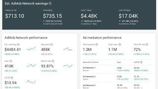 Admob Получите лучшую цену за клик, заработав 100 долларов в день выплаты за счет автоматического предоставления новых рекламных сетей, сертифицированных Google