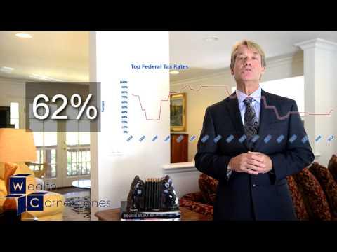 Retirement Income Los Angeles - Wealth Cornerstones