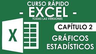 Curso Excel - Capitulo 2, Graficos (Audio Mejorado) thumbnail