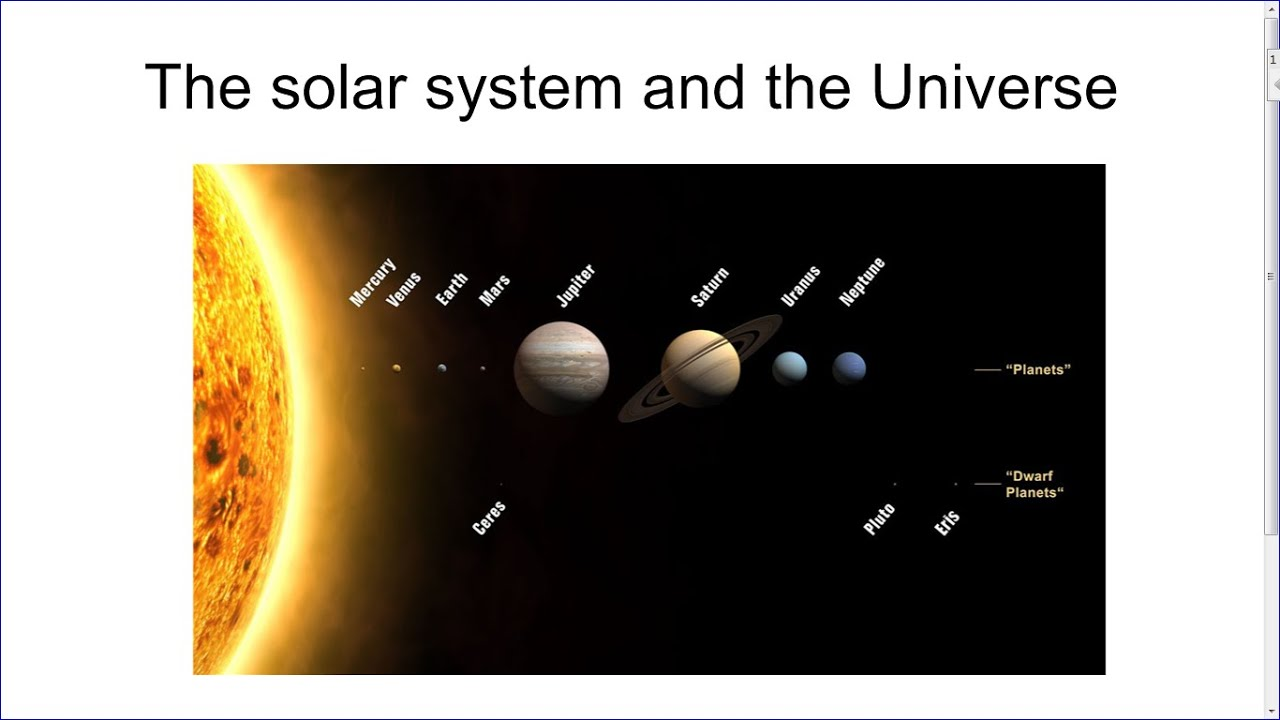 what makes our solar system - photo #49