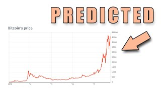 How Predict Bitcoin Price In Under 10 Minutes With Machine Learning