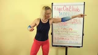 Какими должны быть правильные тренировки? Легкий способ без вреда здоровью.