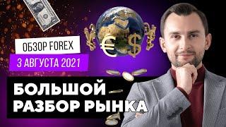 Прогноз рынка форекс на 03 08 от Тимура Асланова