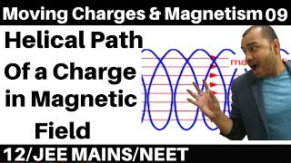 Moving Charges n Magnetism 09 : Helical Path of Charge Particle in Magnetic Field : JEE /NEET