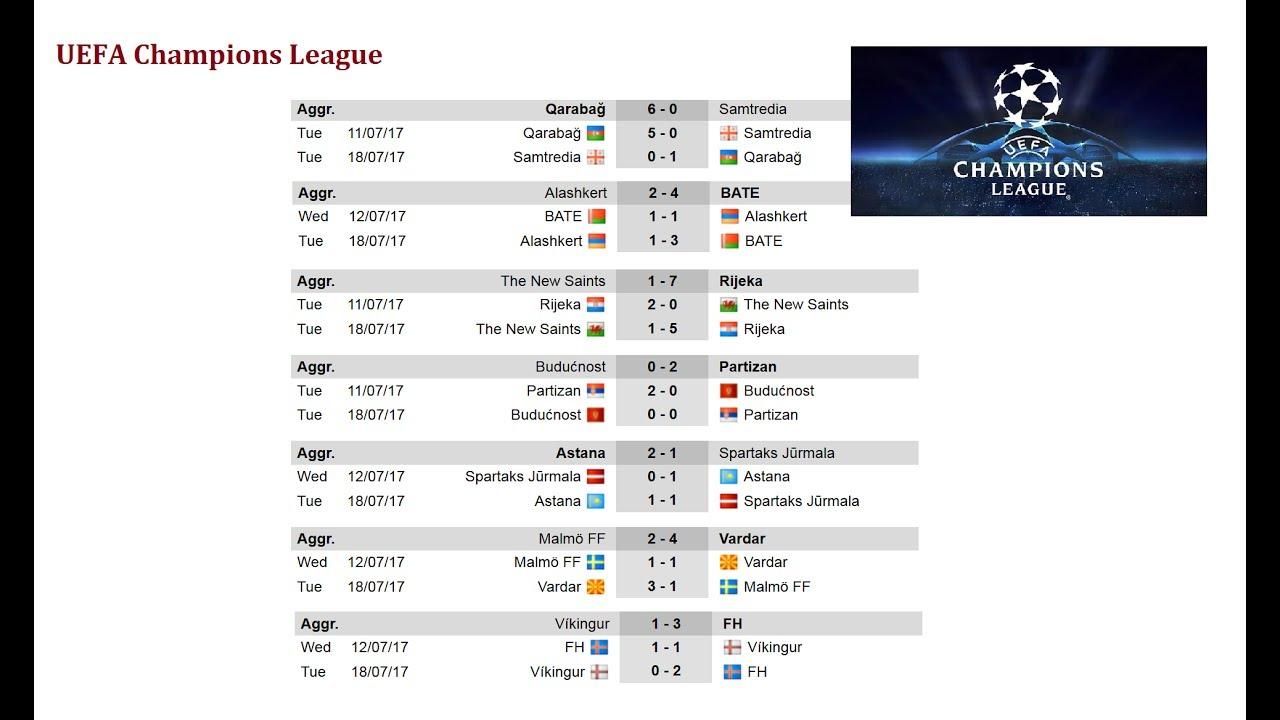 Результаты матчей лиги чемпионов по футболу 18 [PUNIQRANDLINE-(au-dating-names.txt) 47