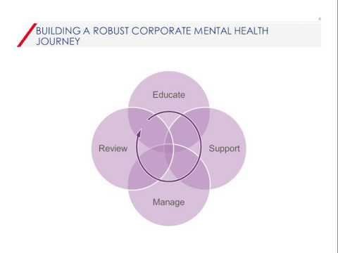 Are you providing the right mental health support for your employees?