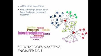 A Very Brief Introduction to Systems Engineering