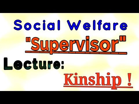 """Kinship"" - Meaning,  Type & Important 