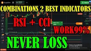 Mprove Your Trading Skill With Indicator RSI + CCI -Proven Winning Streak iq option Strategy