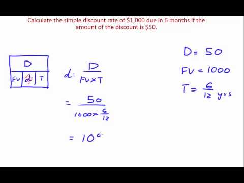 Simple Discount - Examples
