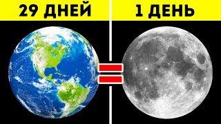 Готово ли Человечество к Колонизации Луны?