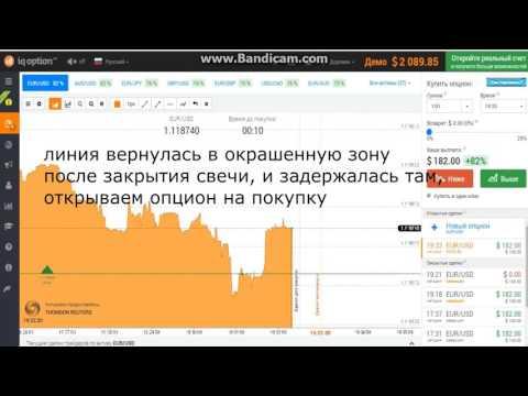 Стратегия на Турбо опционы первое видео