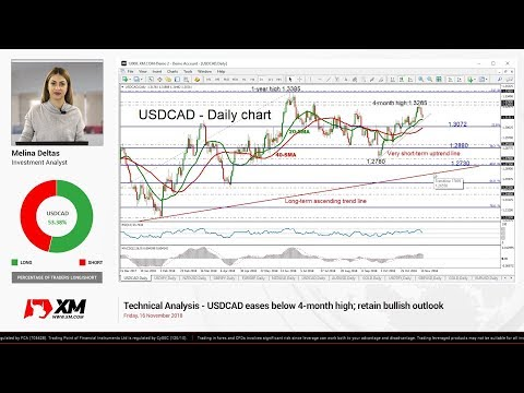 Technical Analysis: 16/11/18 - USDCAD eases below 4-month high; retain bullish outlook