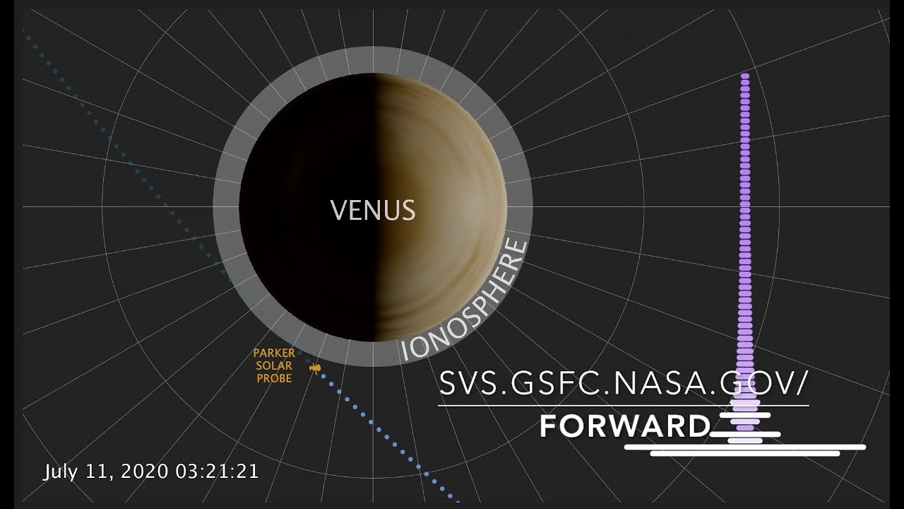 New Radio Signals from Venus Atmosphere Detected, Listen, Sounds Like Communication