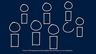 1.Spoznavanje Forex-a