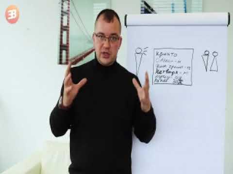 Easybizzi Онлайн портал обучения и коммуникации Ч2