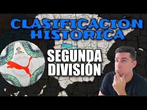CLASIFICACIÓN HISTORICA DE LA SEGUNDA DIVISIÓN DE ESPAÑA, LIGA SMARTBANK